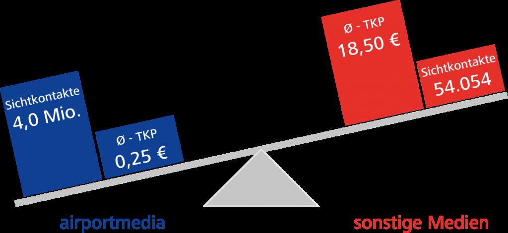 hegau-medienvergleich